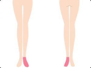 足の甲・指の脱毛範囲