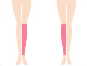 両ひざ下の脱毛範囲