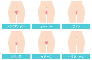 Vラインのデザイン