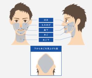 【メンズ脱毛】人気部位1位の髭脱毛!痛みや価格を徹底解説